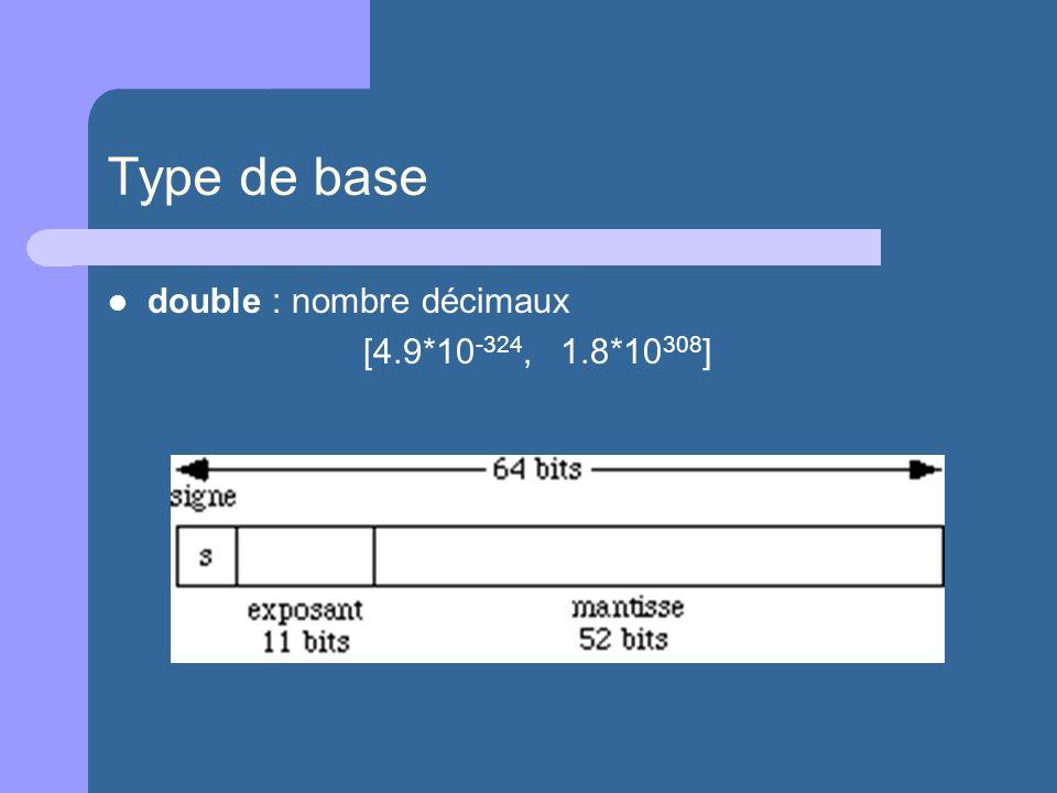 Type de base double : nombre décimaux [4.9*10-324, 1.8*10308]